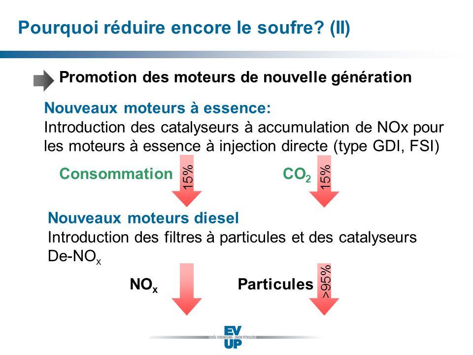 Pourquoi réduire encore le soufre? (II) Promotion des moteurs de nouvelle génération Nouveaux moteurs à essence: Introduction des catalyseurs à accumu