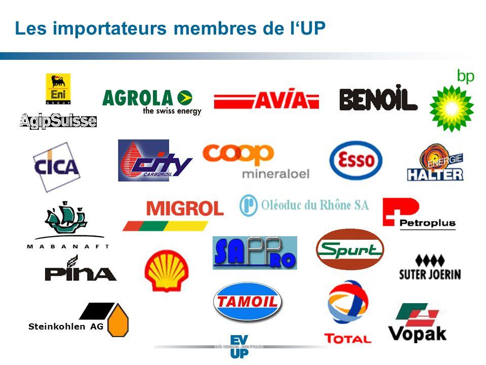 Steinkohlen AG Les importateurs membres de lUP