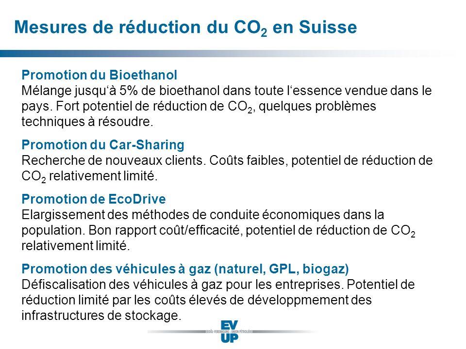 Promotion du Bioethanol Mélange jusquà 5% de bioethanol dans toute lessence vendue dans le pays. Fort potentiel de réduction de CO 2, quelques problèm