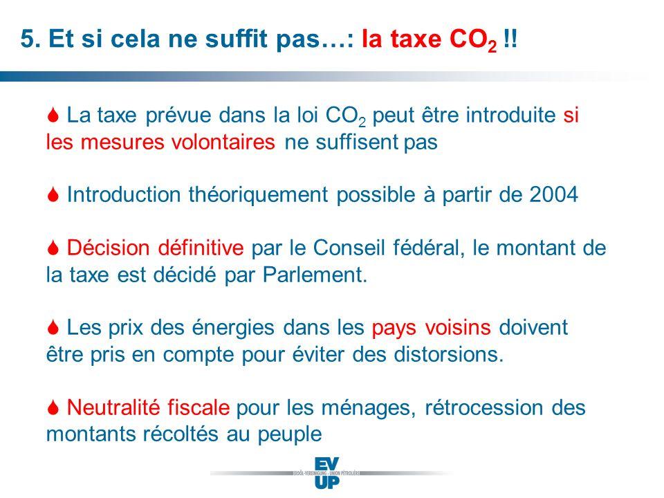 5. Et si cela ne suffit pas…: la taxe CO 2 !! La taxe prévue dans la loi CO 2 peut être introduite si les mesures volontaires ne suffisent pas Introdu