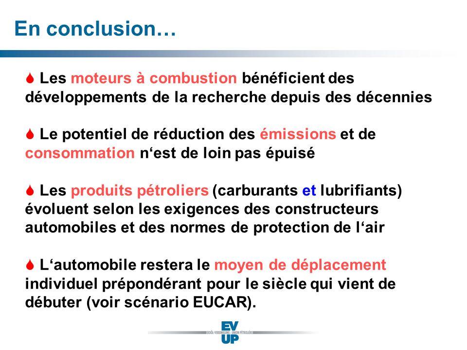 En conclusion… Les moteurs à combustion bénéficient des développements de la recherche depuis des décennies Le potentiel de réduction des émissions et