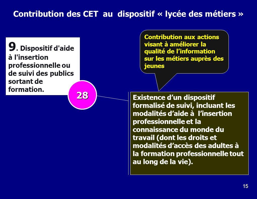 15 9. Dispositif d'aide à l'insertion professionnelle ou de suivi des publics sortant de formation. 28 Existence dun dispositif formalisé de suivi, in