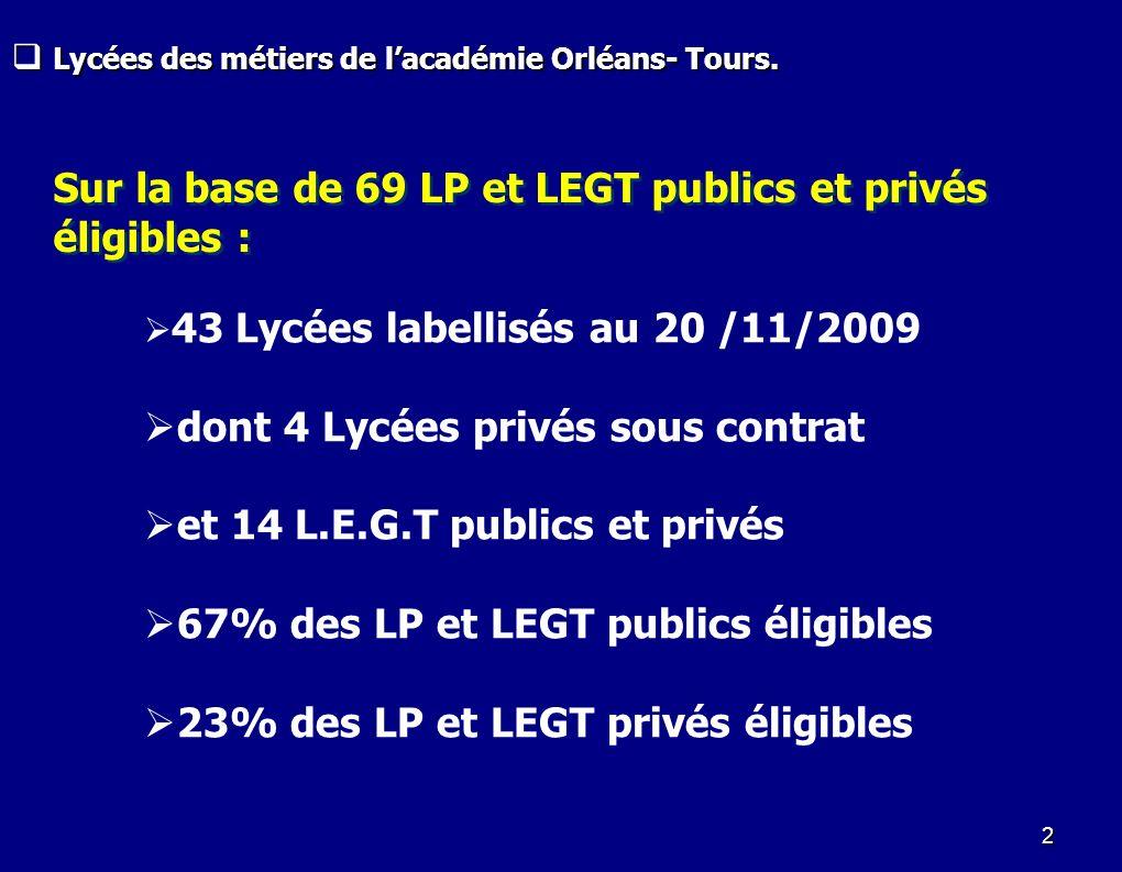2 Lycées des métiers de lacadémie Orléans- Tours. Lycées des métiers de lacadémie Orléans- Tours. 43 Lycées labellisés au 20 /11/2009 dont 4 Lycées pr