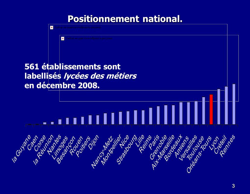 3 561 établissements sont labellisés lycées des métiers en décembre 2008. Positionnement national.