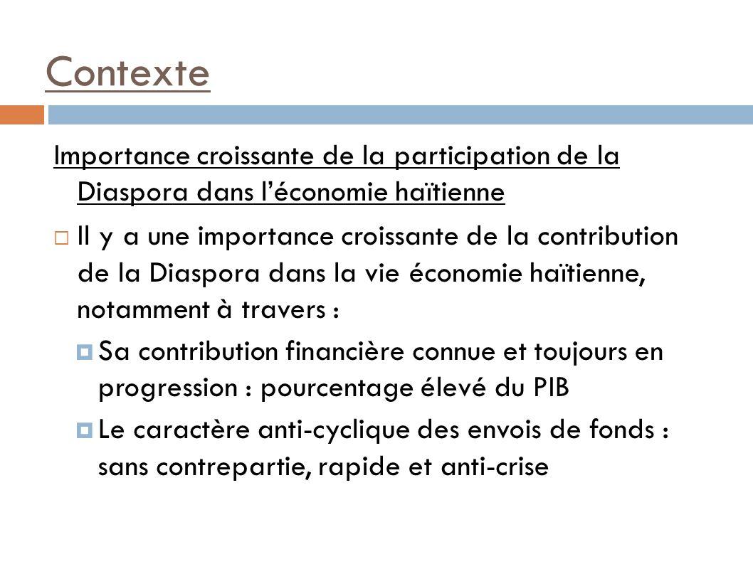 Problématique La participation de la Diaspora dans léconomie haïtienne semble être plus efficace du point de vue de la gouvernabilité en Haïti que laide internationale Cependant, il y a une limite sérieuse de cette contribution dans le développement durable en Haïti, à cause de : La forme de cette participation qui est essentiellement financière et non pas en termes dapport en capacités et en termes de moteur de développement local et endogène