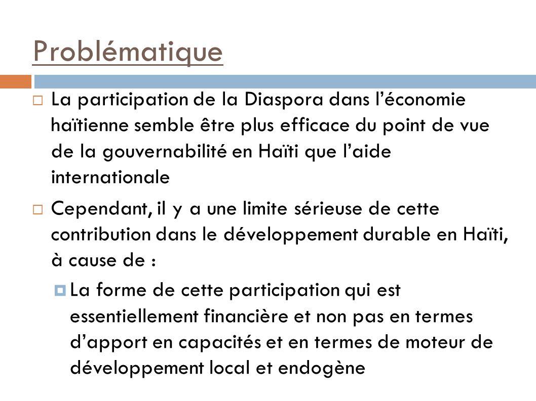 Problématique Laffectation des fonds reçus à la consommation de produits importés et pas nécessaire à des produits locaux (voir entrée progressive de la population haïtienne dans la consommation de masse) Laffectation de cette participation à la consommation quotidienne et non à linvestissement durable