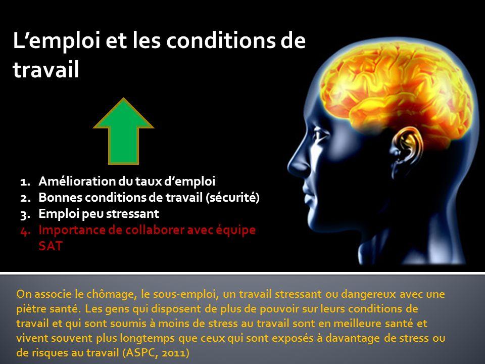 Lemploi et les conditions de travail On associe le chômage, le sous-emploi, un travail stressant ou dangereux avec une piètre santé.