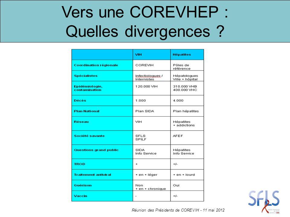 Vers une COREVHEP : Quelles divergences Réunion des Présidents de COREVIH - 11 mai 2012