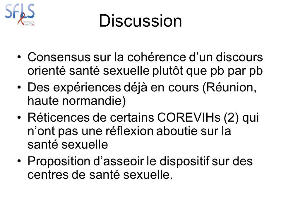 Discussion Consensus sur la cohérence dun discours orienté santé sexuelle plutôt que pb par pb Des expériences déjà en cours (Réunion, haute normandie) Réticences de certains COREVIHs (2) qui nont pas une réflexion aboutie sur la santé sexuelle Proposition dasseoir le dispositif sur des centres de santé sexuelle.