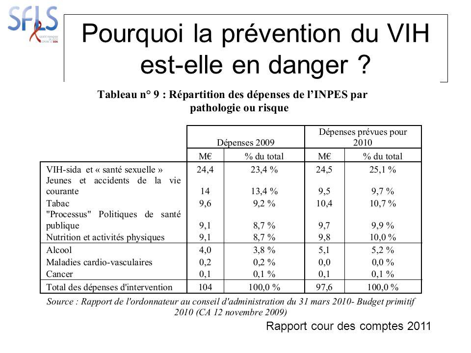 Pourquoi la prévention du VIH est-elle en danger Rapport cour des comptes 2011