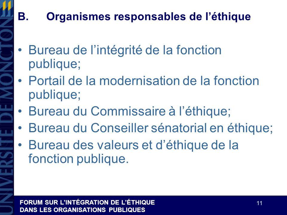 FORUM SUR LINTÉGRATION DE LÉTHIQUE DANS LES ORGANISATIONS PUBLIQUES 11 B.Organismes responsables de léthique Bureau de lintégrité de la fonction publi