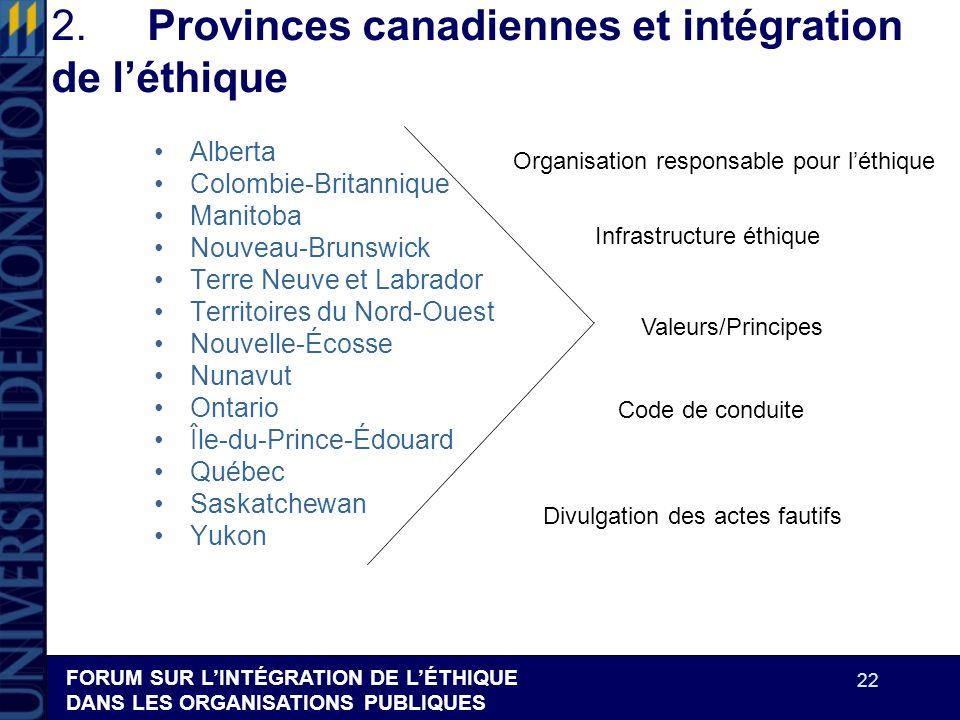 FORUM SUR LINTÉGRATION DE LÉTHIQUE DANS LES ORGANISATIONS PUBLIQUES 22 2.Provinces canadiennes et intégration de léthique Alberta Colombie-Britannique