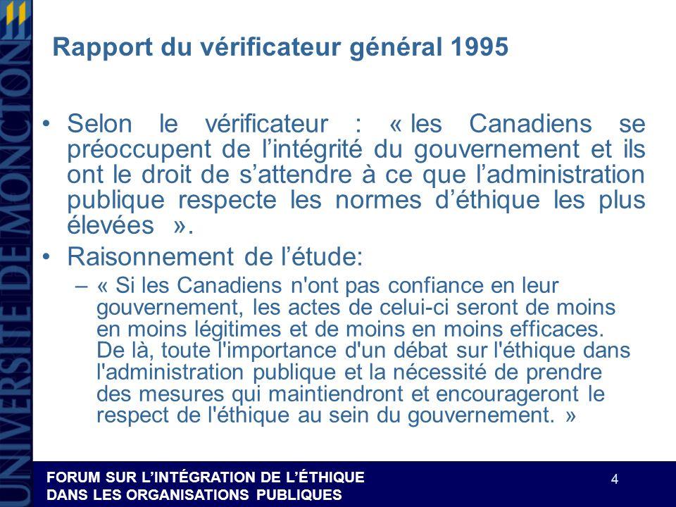 FORUM SUR LINTÉGRATION DE LÉTHIQUE DANS LES ORGANISATIONS PUBLIQUES 4 Rapport du vérificateur général 1995 Selon le vérificateur : « les Canadiens se