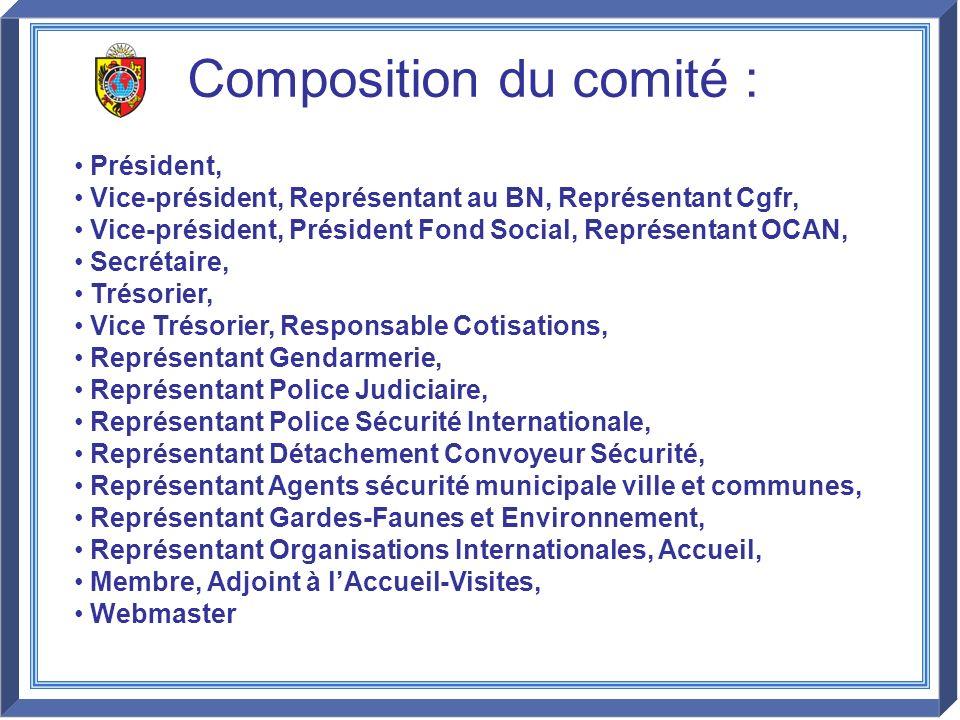 Composition du comité : Président, Vice-président, Représentant au BN, Représentant Cgfr, Vice-président, Président Fond Social, Représentant OCAN, Se