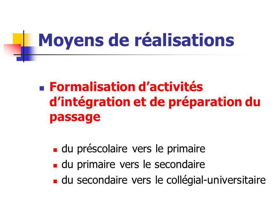Moyens de réalisations Formalisation dactivités dintégration et de préparation du passage du préscolaire vers le primaire du primaire vers le secondai