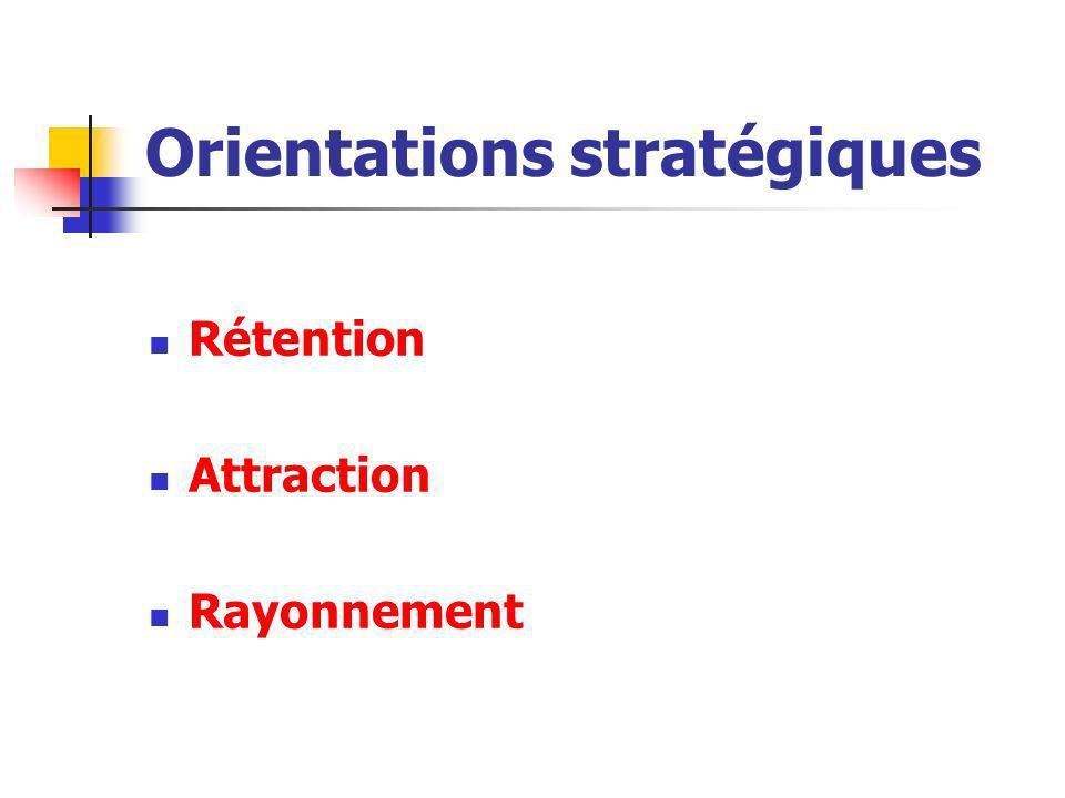 Orientations stratégiques Rétention Attraction Rayonnement