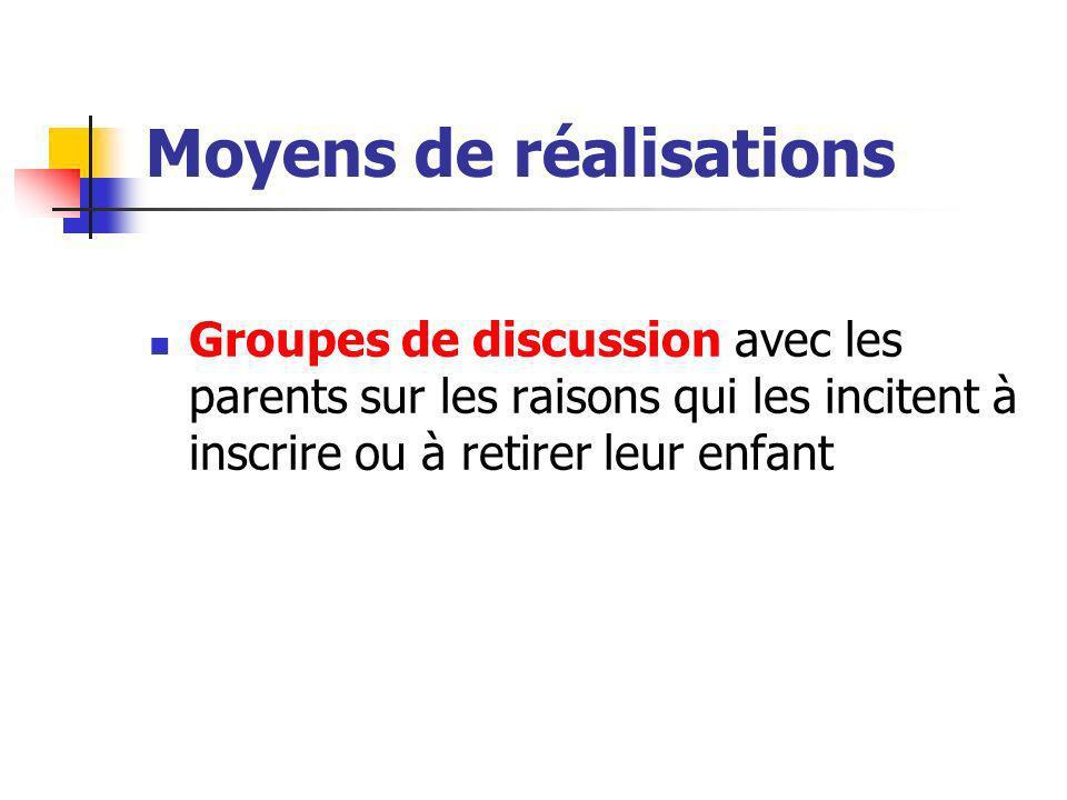 Moyens de réalisations Groupes de discussion avec les parents sur les raisons qui les incitent à inscrire ou à retirer leur enfant