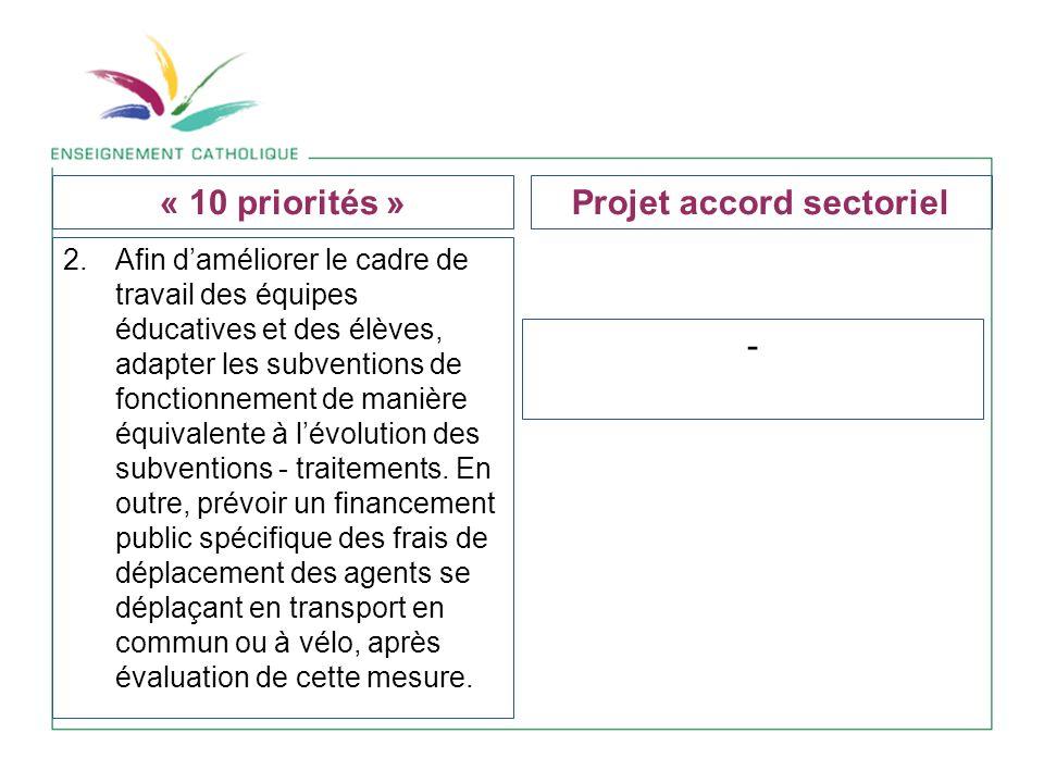 2.Afin daméliorer le cadre de travail des équipes éducatives et des élèves, adapter les subventions de fonctionnement de manière équivalente à lévolution des subventions - traitements.