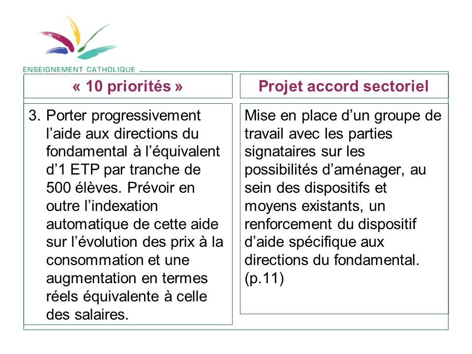 3.Porter progressivement laide aux directions du fondamental à léquivalent d1 ETP par tranche de 500 élèves.