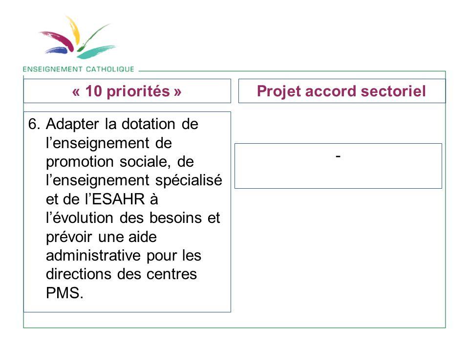 6. Adapter la dotation de lenseignement de promotion sociale, de lenseignement spécialisé et de lESAHR à lévolution des besoins et prévoir une aide ad