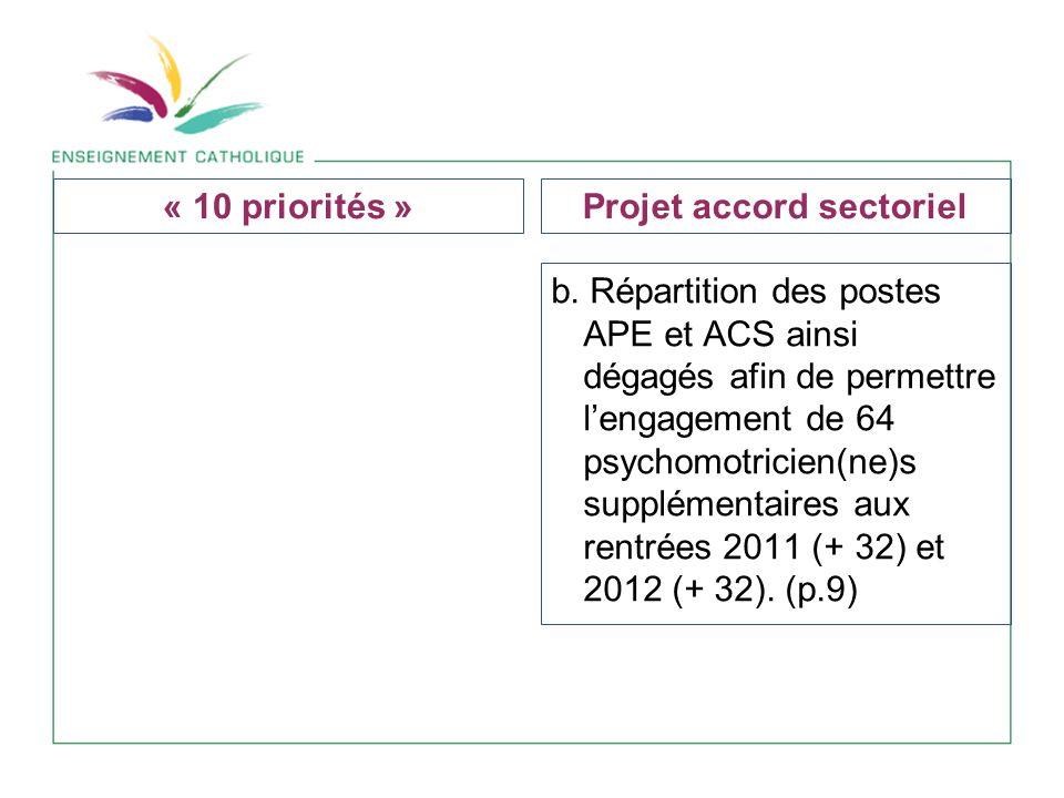 b. Répartition des postes APE et ACS ainsi dégagés afin de permettre lengagement de 64 psychomotricien(ne)s supplémentaires aux rentrées 2011 (+ 32) e