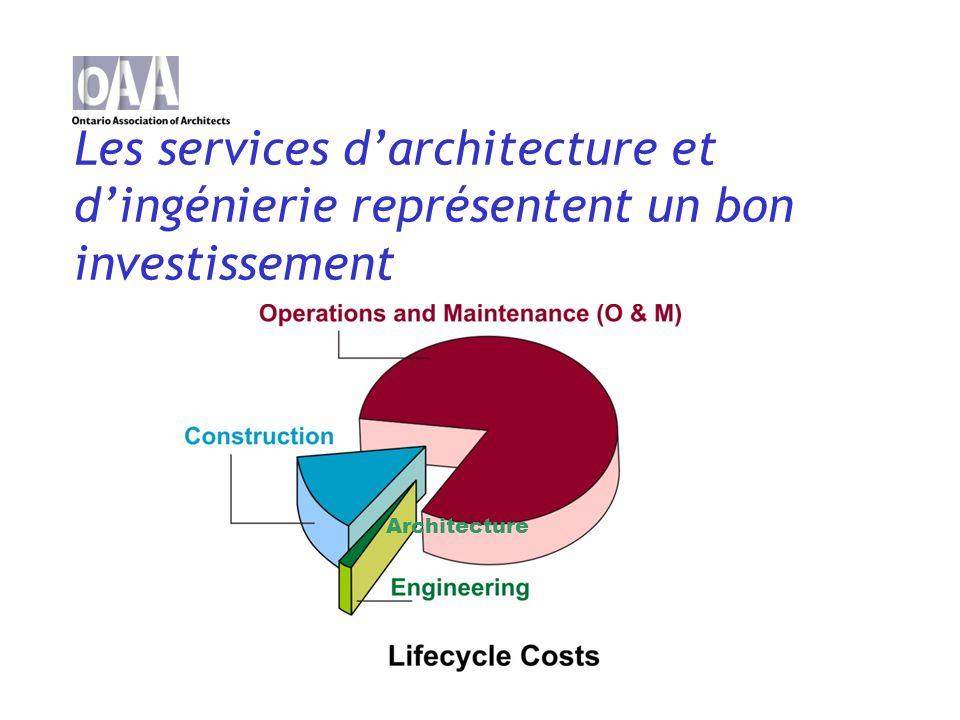 Les services darchitecture et dingénierie représentent un bon investissement Architecture