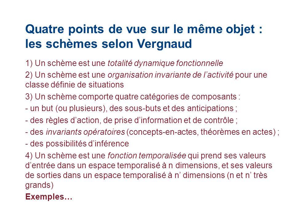 Quatre points de vue sur le même objet : les schèmes selon Vergnaud 1) Un schème est une totalité dynamique fonctionnelle 2) Un schème est une organisation invariante de lactivité pour une classe définie de situations 3) Un schème comporte quatre catégories de composants : - un but (ou plusieurs), des sous-buts et des anticipations ; - des règles daction, de prise dinformation et de contrôle ; - des invariants opératoires (concepts-en-actes, théorèmes en actes) ; - des possibilités dinférence 4) Un schème est une fonction temporalisée qui prend ses valeurs dentrée dans un espace temporalisé à n dimensions, et ses valeurs de sorties dans un espace temporalisé à n dimensions (n et n très grands) Exemples…