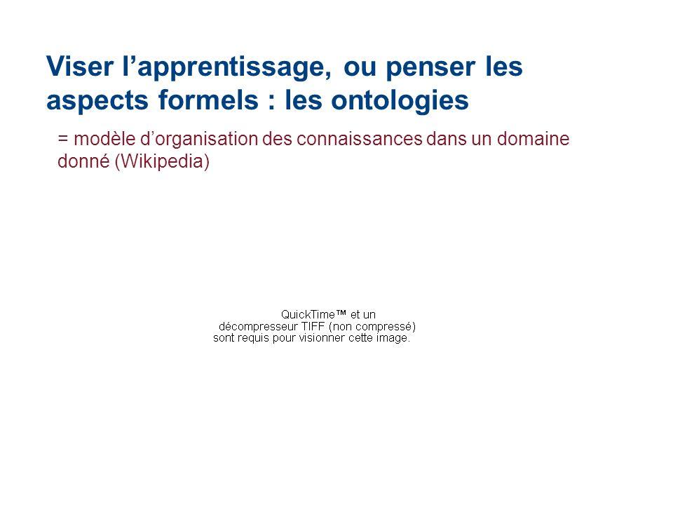 Viser lapprentissage, ou penser les aspects formels : les ontologies = modèle dorganisation des connaissances dans un domaine donné (Wikipedia)