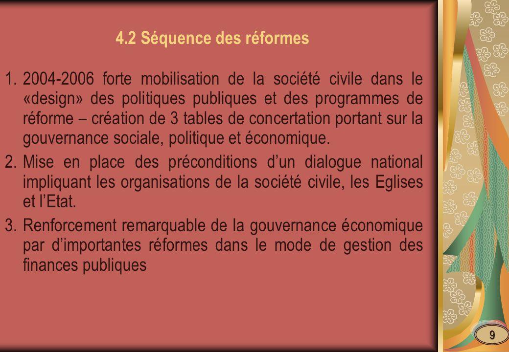 1.2004-2006 forte mobilisation de la société civile dans le «design» des politiques publiques et des programmes de réforme – création de 3 tables de c
