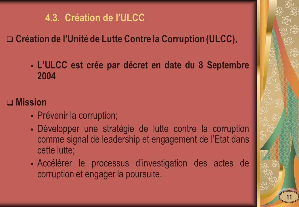 Création de lUnité de Lutte Contre la Corruption (ULCC), LULCC est crée par décret en date du 8 Septembre 2004 Mission Prévenir la corruption; Dévelop
