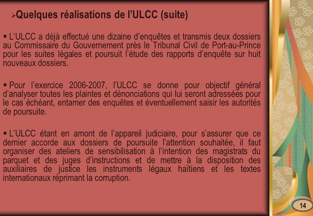 LULCC a déjà effectué une dizaine denquêtes et transmis deux dossiers au Commissaire du Gouvernement près le Tribunal Civil de Port-au-Prince pour les suites légales et poursuit létude des rapports denquête sur huit nouveaux dossiers.