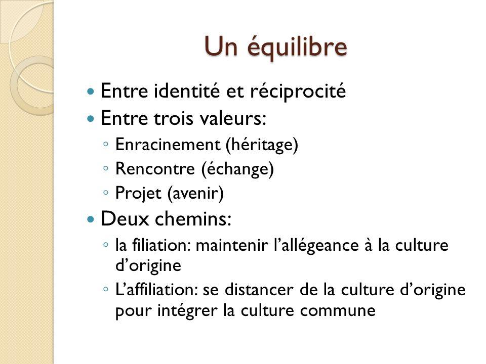 Un équilibre Entre identité et réciprocité Entre trois valeurs: Enracinement (héritage) Rencontre (échange) Projet (avenir) Deux chemins: la filiation