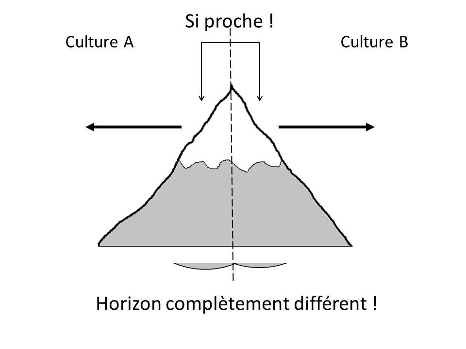 Culture BCulture A Si proche ! Horizon complètement différent !