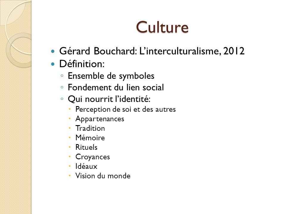 Culture Gérard Bouchard: Linterculturalisme, 2012 Définition: Ensemble de symboles Fondement du lien social Qui nourrit lidentité: Perception de soi e