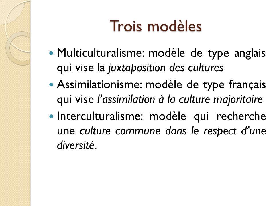Trois modèles Multiculturalisme: modèle de type anglais qui vise la juxtaposition des cultures Assimilationisme: modèle de type français qui vise lass