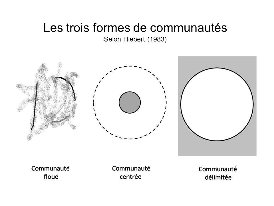 Les trois formes de communautés Selon Hiebert (1983)