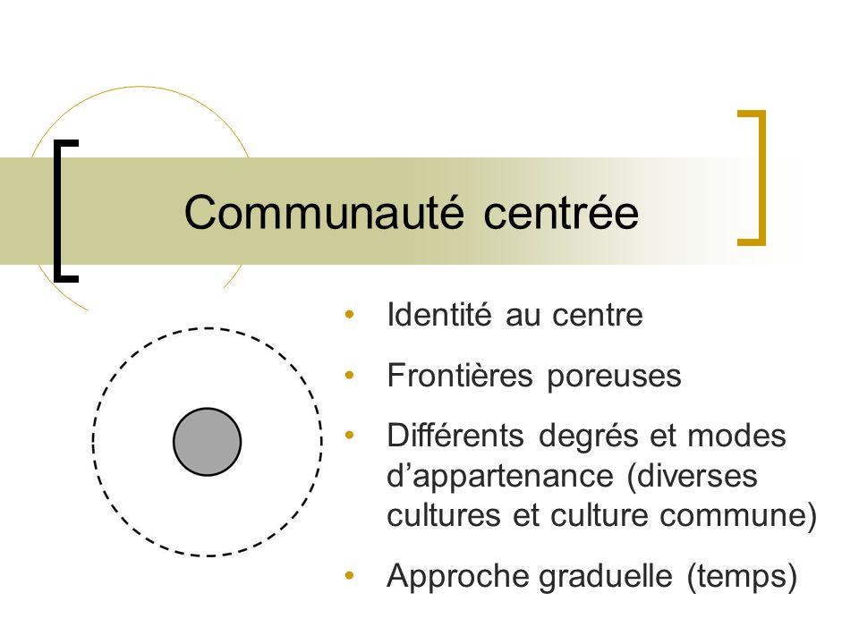 Identité au centre Frontières poreuses Différents degrés et modes dappartenance (diverses cultures et culture commune) Approche graduelle (temps) Comm