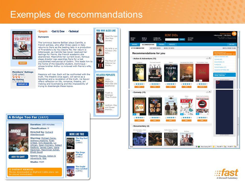 Exemples de recommandations