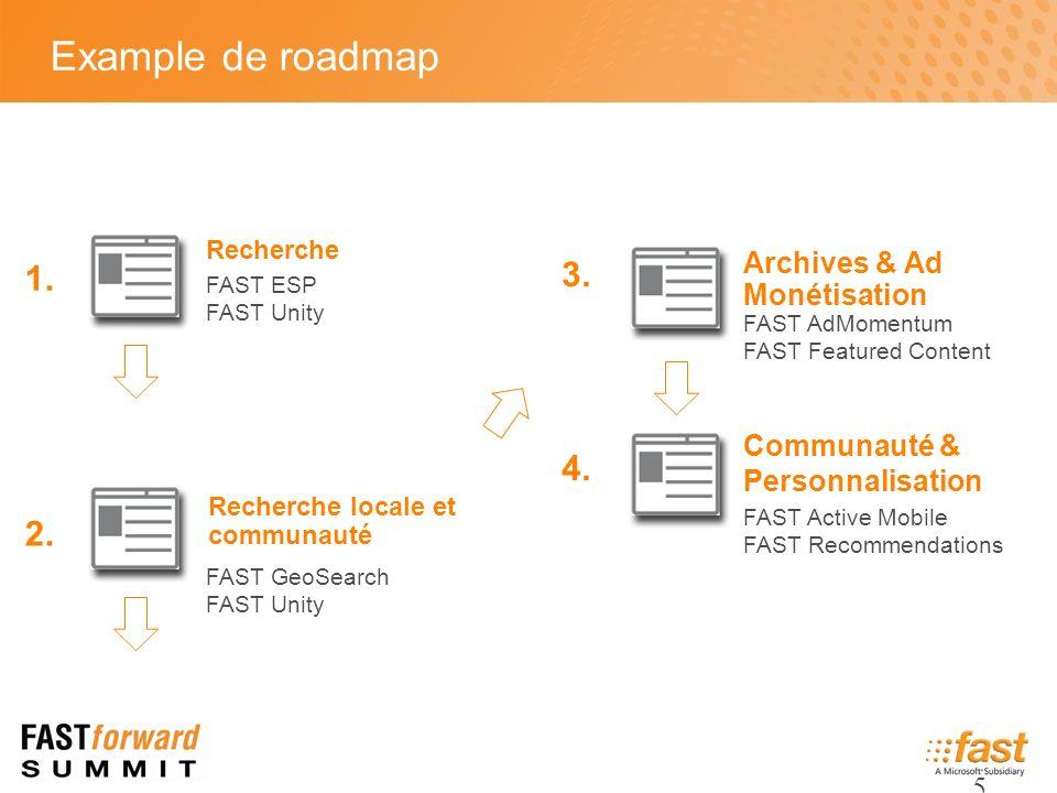 5 Example de roadmap Communauté & Personnalisation 4.