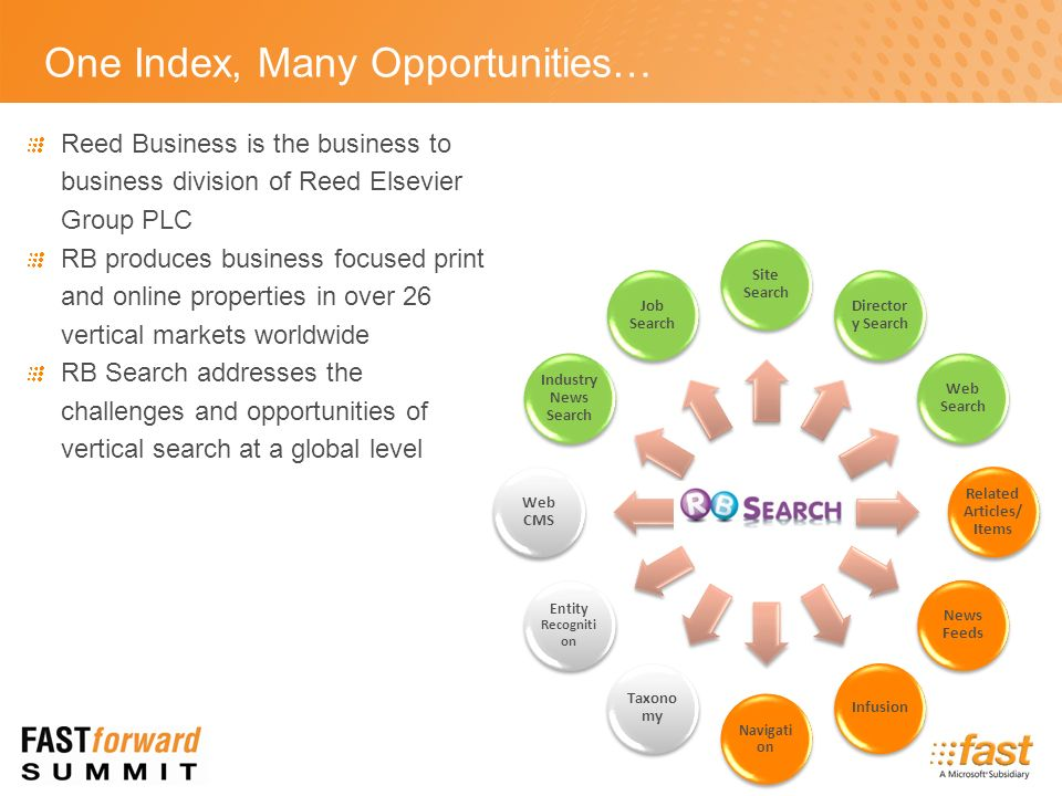 One Index, Many Opportunities… Reed Business is the business to business division of Reed Elsevier Group PLC RB produces business focused print and online properties in over 26 vertical markets worldwide RB Search addresses the challenges and opportunities of vertical search at a global level