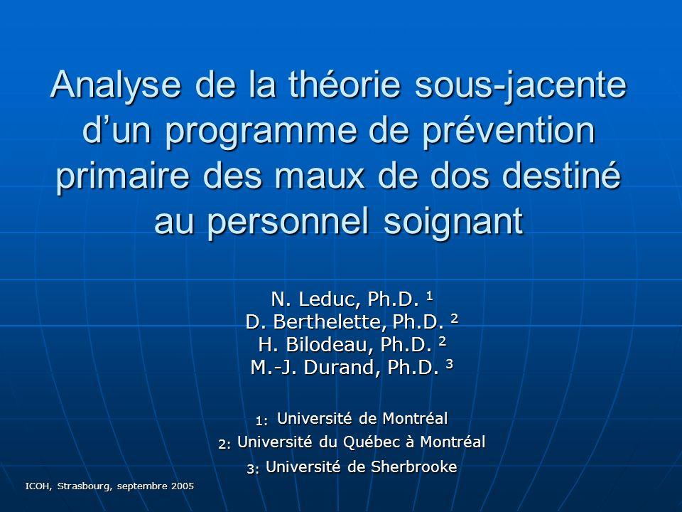 ICOH, Strasbourg, septembre 2005 Analyse de la théorie sous-jacente dun programme de prévention primaire des maux de dos destiné au personnel soignant N.