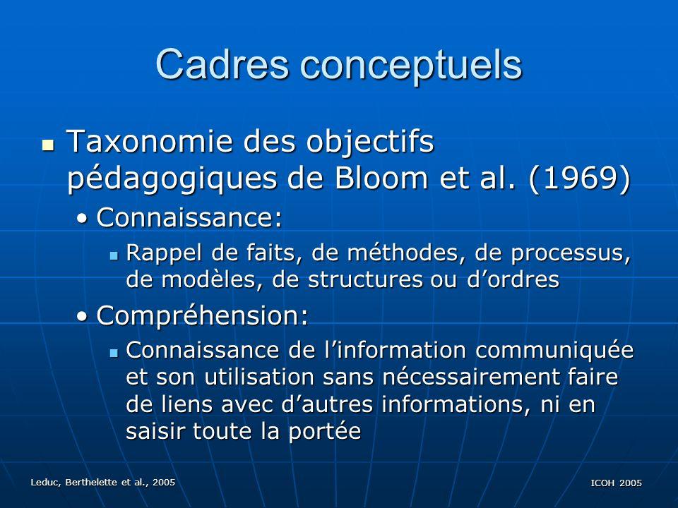 Leduc, Berthelette et al., 2005 ICOH 2005 Cadres conceptuels Taxonomie des objectifs pédagogiques de Bloom et al.