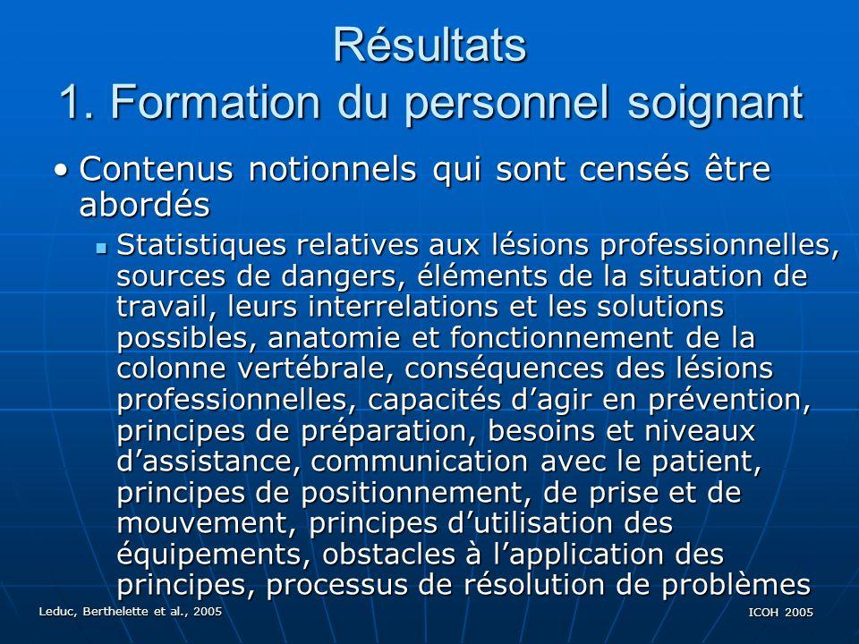 Leduc, Berthelette et al., 2005 ICOH 2005 Résultats 1.
