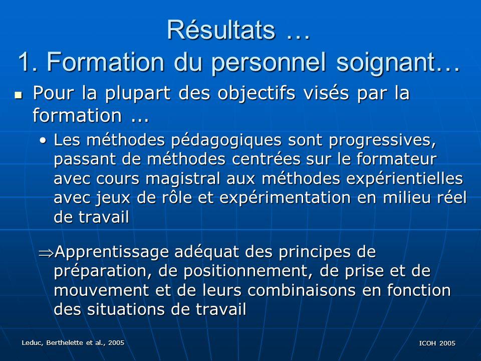 Leduc, Berthelette et al., 2005 ICOH 2005 Résultats … 1.
