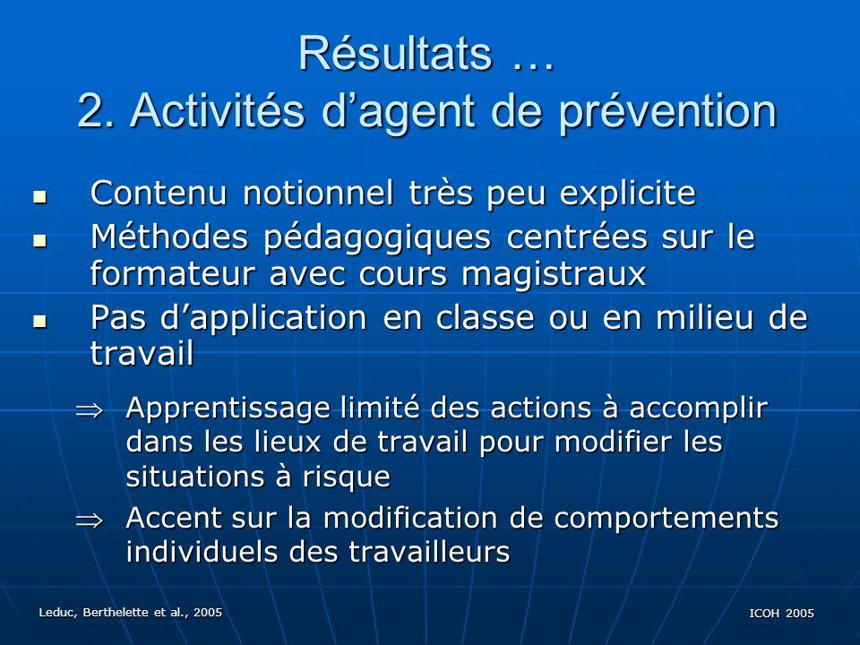 Leduc, Berthelette et al., 2005 ICOH 2005 Résultats … 2.