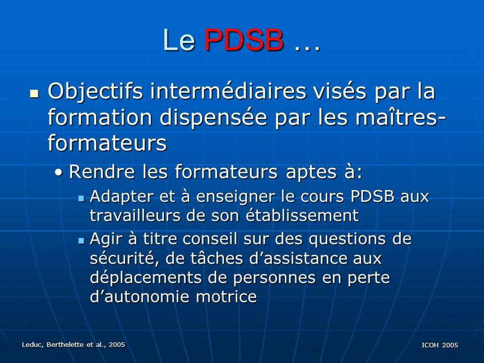 Leduc, Berthelette et al., 2005 ICOH 2005 Résultats … 3.