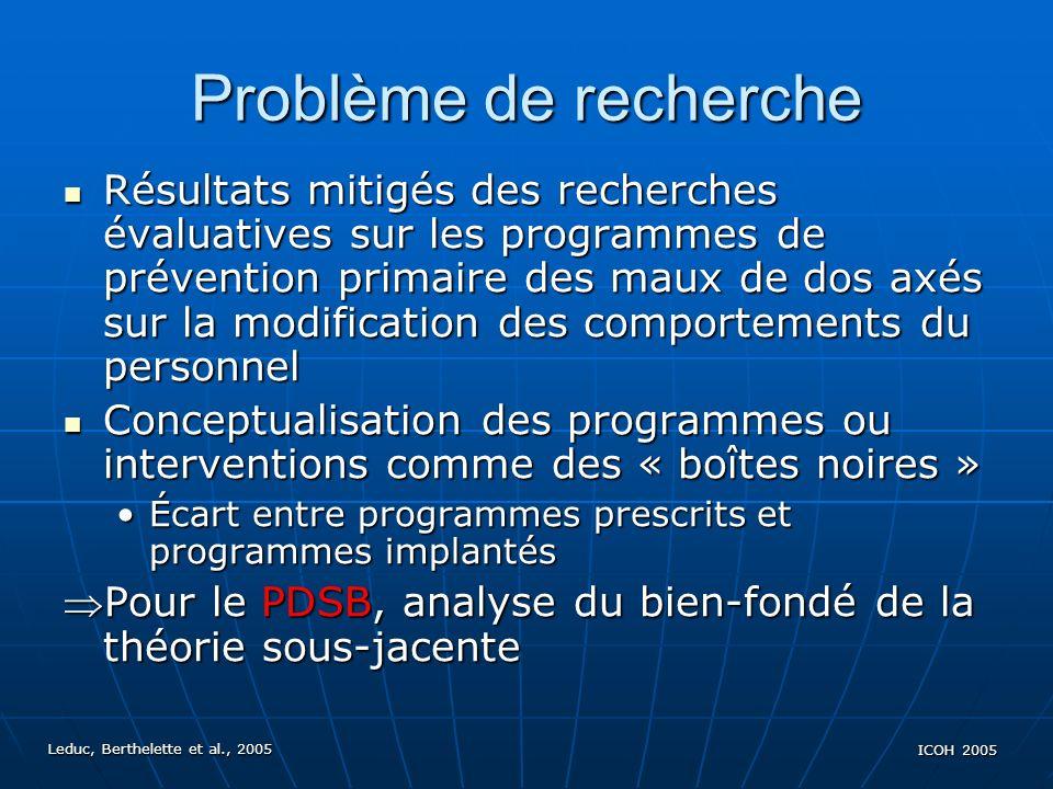 Leduc, Berthelette et al., 2005 ICOH 2005 Objectifs de létude 1.