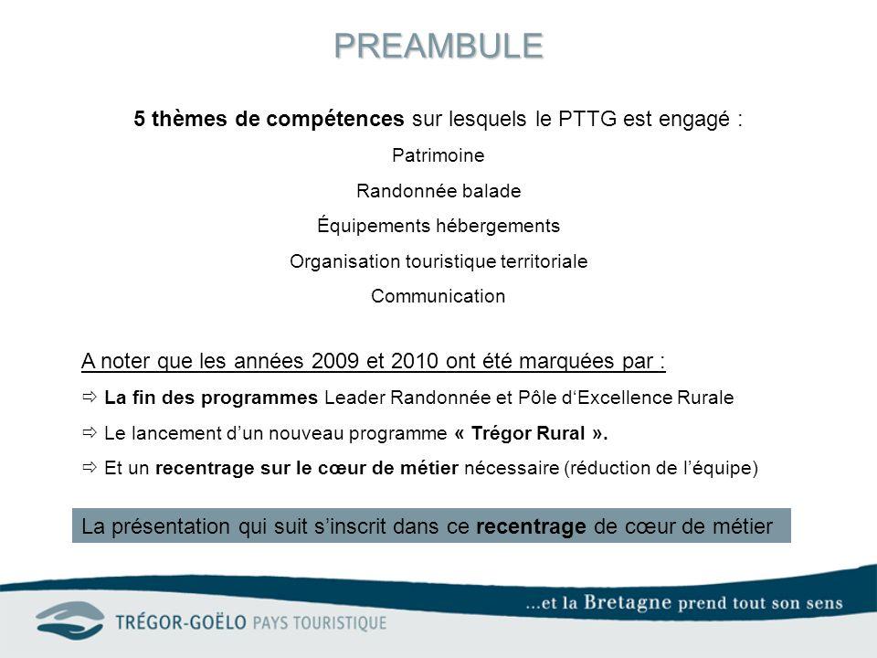 5.3.Promotion de lactivité du Pays Touristique 5.