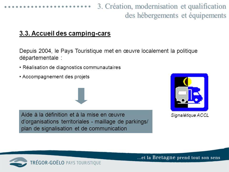 3.3. Accueil des camping-cars Depuis 2004, le Pays Touristique met en œuvre localement la politique départementale : Réalisation de diagnostics commun