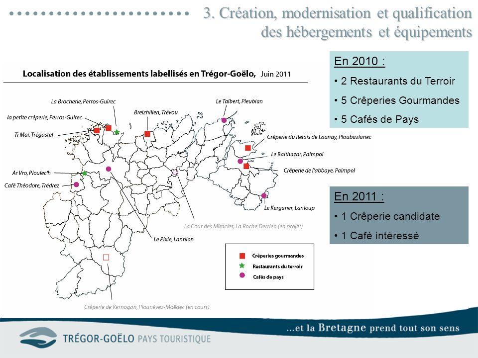 3. Création, modernisation et qualification des hébergements et équipements En 2010 : 2 Restaurants du Terroir 5 Crêperies Gourmandes 5 Cafés de Pays